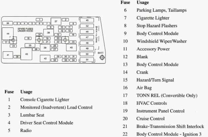 31 C5 Corvette Fuse Box Diagram